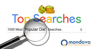 the most searched diet keywords in google mondovo