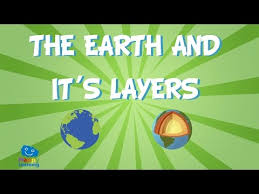Interior Of The Earth For Class 7 Wn Layers Of The Earth For Kids