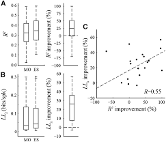 diverse suppressive influences in area mt and selectivity to