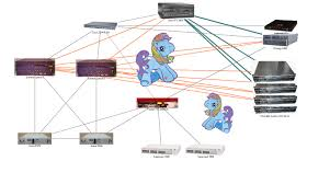 Home Network Design Diagram My Home Network Diagram Web Hosting Talk