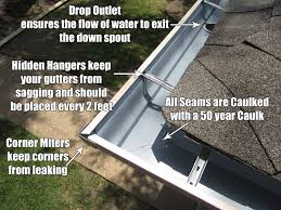 15 best gutter and downspouts images on pinterest seamless