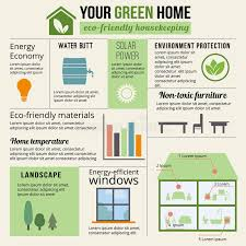 eco friendly houses information eco friendly home infographic stock vector illustration of