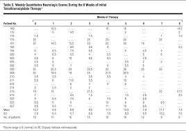 Average Utility Bill For 2 Bedroom Apartment Treatment Of Wilson Disease With Ammonium Tetrathiomolybdate