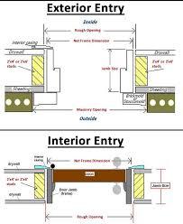 How To Hang An Exterior Door Not Prehung Installing Exterior Door Stunning Brilliant Home Design Interior