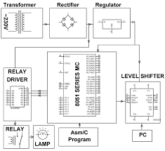 component electrical control circuit forward reverse phase ac