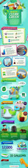 go green in your own home green products and natural cleaning