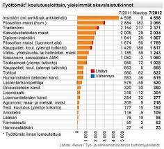 Bureau Veritas Onnittelee Finn Oy Nettipäiväkirja4 Syyskuuta 2012