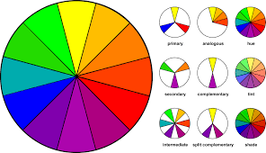 color wheel interior design fetching us
