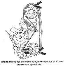 engine maintenance on volvo cars