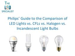 halogen light bulbs vs incandescent compare led cfl halogen and incandescent ls
