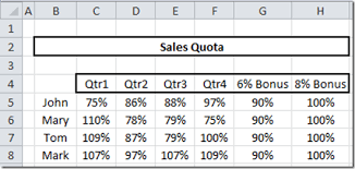 Sales Chart Excel Template Excel Dashboard Templates How To Create Sales Quota Threshold