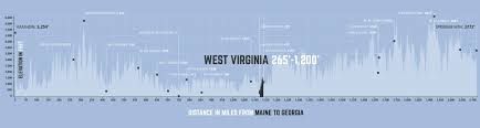 Show Me A Map Of West Virginia by The Appalachian Trail Conservancy Explore By State West Virginia
