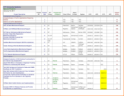 Excel Issue Tracking Template 8 Excel Tracking Template Memo Templates