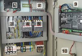 what is an automatic transfer switch how does it work u2013 genset