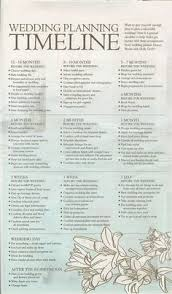 I Need A Wedding Planner Here Is A Wedding Checklist Of Everything You Need To Have At Your