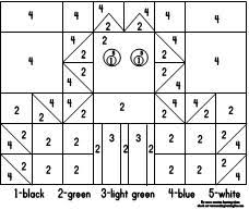 frog math ideas