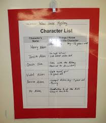 what is shared reading learning at the primary pond 2nd grade