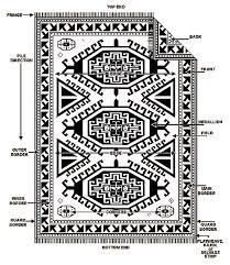 Oriental Rug Cleaning Scottsdale 341 Best Persian Carpet Images On Pinterest Persian Carpet