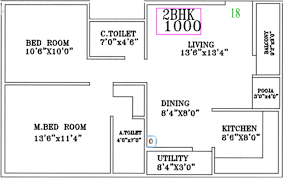 Best Feng Shui Floor Plan by Vastu Tips For Good Relationship Master Bedroom East Facing House