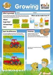the foodies resources about farming and food production