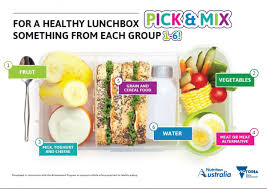 lunch box planner template healthy lunchboxes healthy eating advisory service