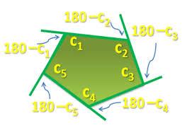 Adjacent Interior Angles The Exterior Angle Theorem