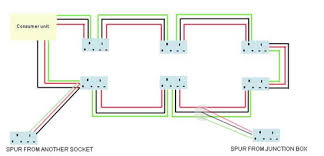 spur socket advice on electrical spur wiring adding a socket