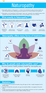 learn about naturopathy treatment and book online appointments on