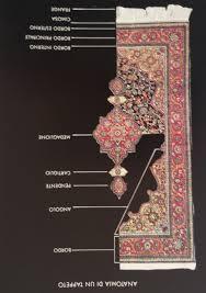 tappeto guida tappeto persiano consigli per gli acquisti restauro tappeti roma
