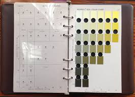 Matching Colors The Visual Culture Of Color A Brief History Of Color Matching