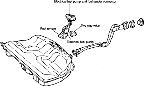 hyundai elantra gas tank hyundai fuel vent questions answers with pictures fixya