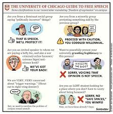 in defense of the university of chicago and its letter to first