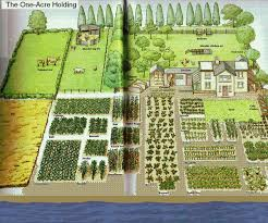 Farmhouse Layout by 203 Best Farm And Garden Layout Images On Pinterest Homestead