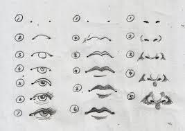 tutorial menggambar orang dengan pensil tutorial menggambar sketsa wajah manusia sobsketsa