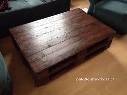 Esszimmertisch Aus Paletten Tisch Aus Paletten Selber Bauen Palettenmöbel Möbel Aus