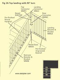 Banister Parts More Help On Fusion Stair Parts Configurations Page 2