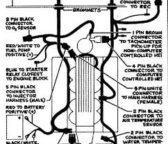 fuel injection basics tech article chevy high performance magazine