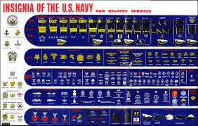 hyperwar seamanship navpers 16118 chapter 1