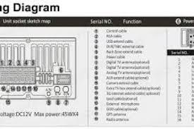 2002 bmw e39 radio wiring 2002 wiring diagrams