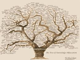 For A Tree Image The Tree Of Knowledge Obfuscation The Ethical Skeptic