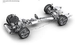 all wheel drive audi unveils more efficient quattro ultra all wheel drive system