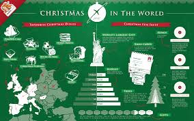 world christmas deck the s top 20 christmas facts from around the world