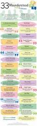 Communication Skills Phrases Best 25 English Phrases Ideas On Pinterest Common Phrases