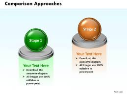ppt 3d animated 2 circular approaches comparison powerpoint