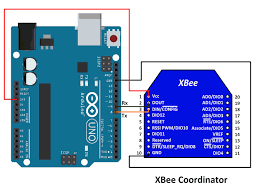code zigbee arduino arduino xbee s2 zigbee interfacing with arduino uno electronicwings