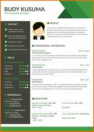 Attractive Resume Template 12 Attractive Resume Texas Tech Rehab Counseling