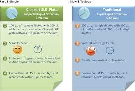 Web Analysis Report Sle by Cleanert Sle Products Agela