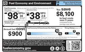 lexus 2 2 diesel fuel consumption new epa fuel economy stickers for gas vehicles plug in hybrids