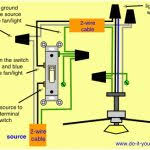 ceiling fan wiring diagram power into light dual switch with