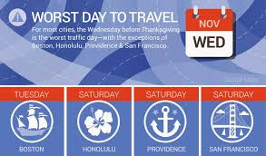 sign for thanksgiving google maps has 7 handy traffic tips for thanksgiving one page